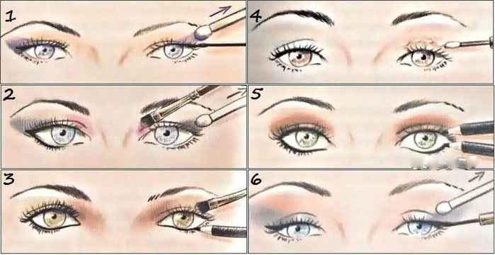 Как открыть глаз с помощью макияжа