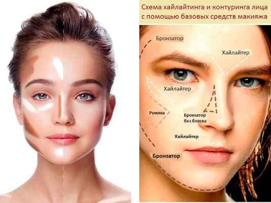 Что нужно для макияж в домашних условиях