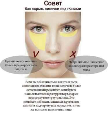 Как скрыть мешки под глазами с помощью макияжа инструкция