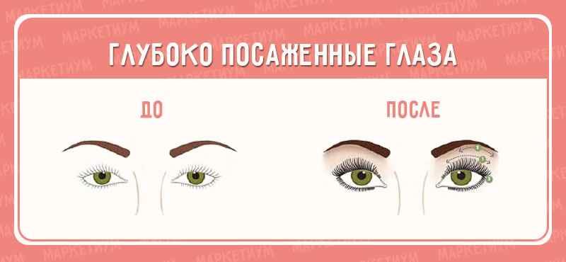 Как сделать уголок глаза