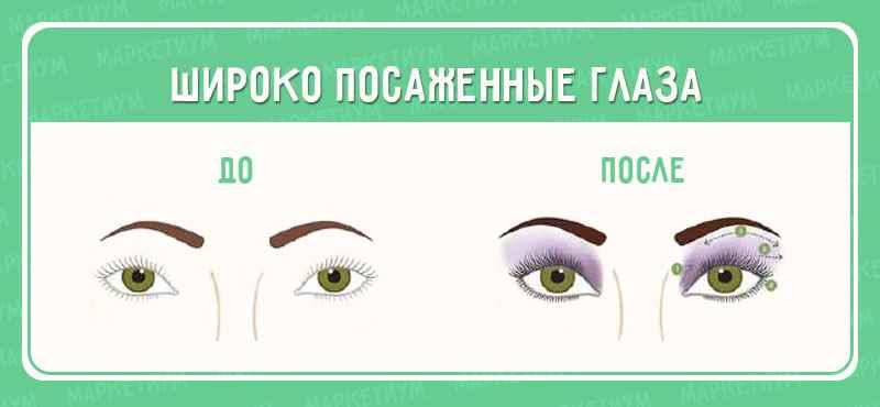 Как правильно сделать макияж близко посаженных глаз