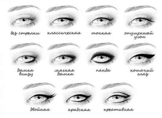 Виды стрелок для глаз и как их рисовать