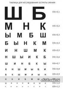 Как проверить зрение в домашних условиях таблица
