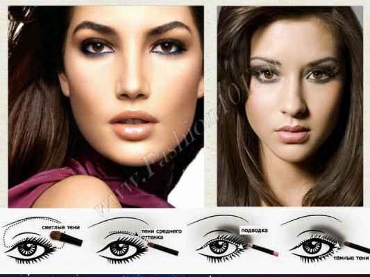 вторичных макияж для карих глаз и обвисших век ГИБДД