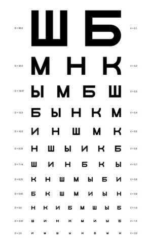 Таблица для проверки зрения у окулиста распечатать