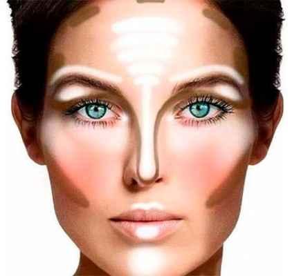 Нанесение макияжа для новичков