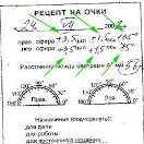 Что означает od и os в офтальмологии